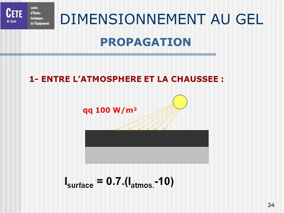 34 DIMENSIONNEMENT AU GEL PROPAGATION 1- ENTRE LATMOSPHERE ET LA CHAUSSEE : I surface = 0.7.(I atmos. -10) qq 100 W/m²
