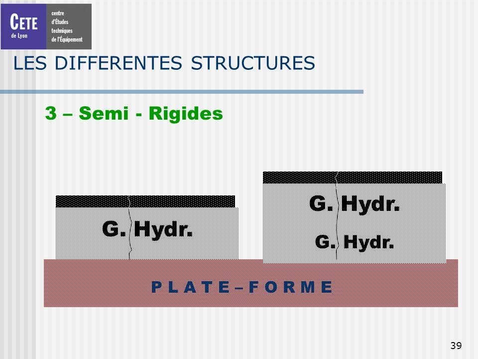 39 LES DIFFERENTES STRUCTURES 3 – Semi - Rigides P L A T E – F O R M E G. Hydr.
