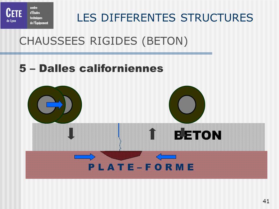 41 LES DIFFERENTES STRUCTURES CHAUSSEES RIGIDES (BETON) P L A T E – F O R M E BETON 5 – Dalles californiennes