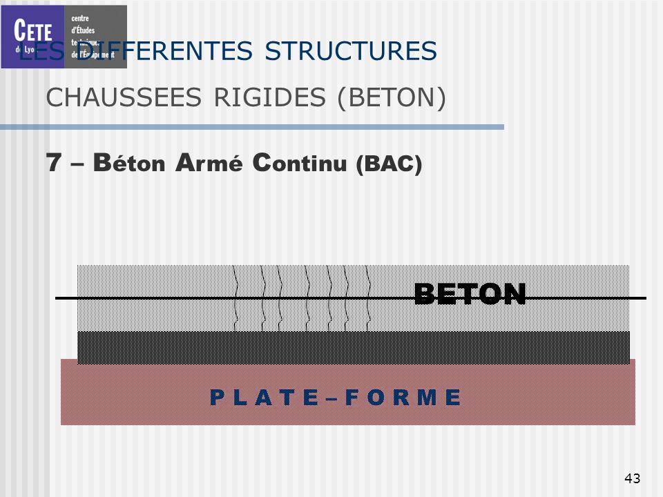 43 LES DIFFERENTES STRUCTURES CHAUSSEES RIGIDES (BETON) P L A T E – F O R M E BETON 7 – B éton A rmé C ontinu (BAC)