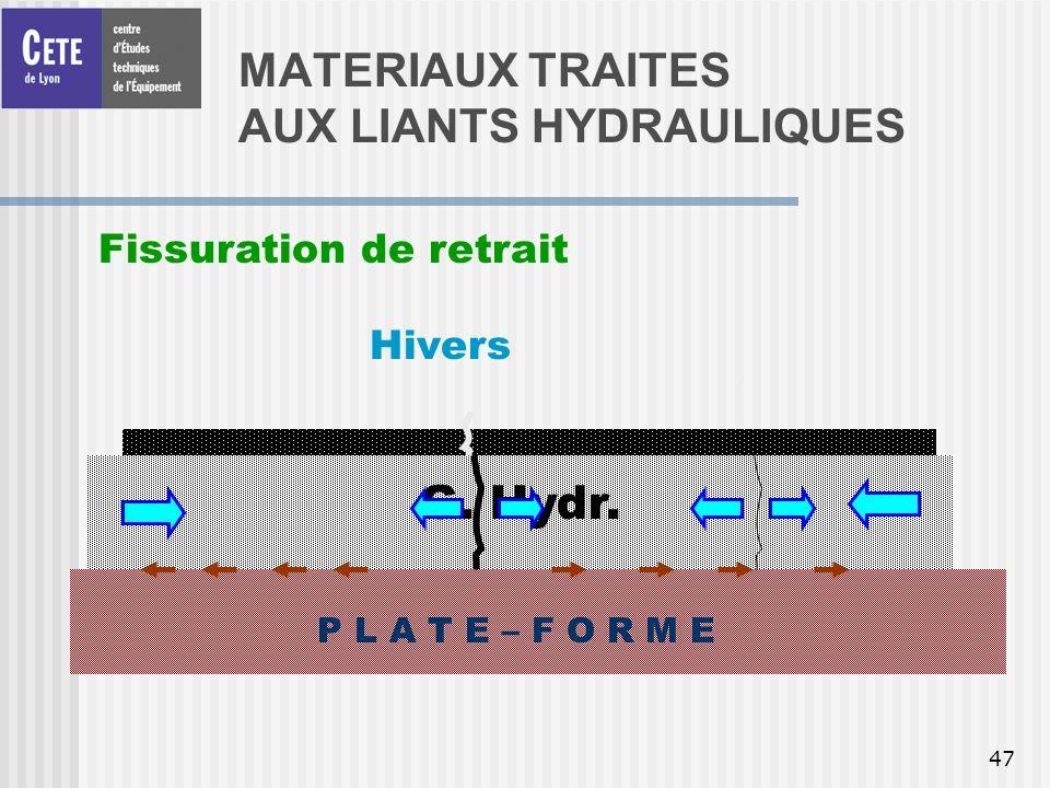 47 MATERIAUX TRAITES AUX LIANTS HYDRAULIQUES Fissuration de retrait P L A T E – F O R M E G. Hydr. Hivers