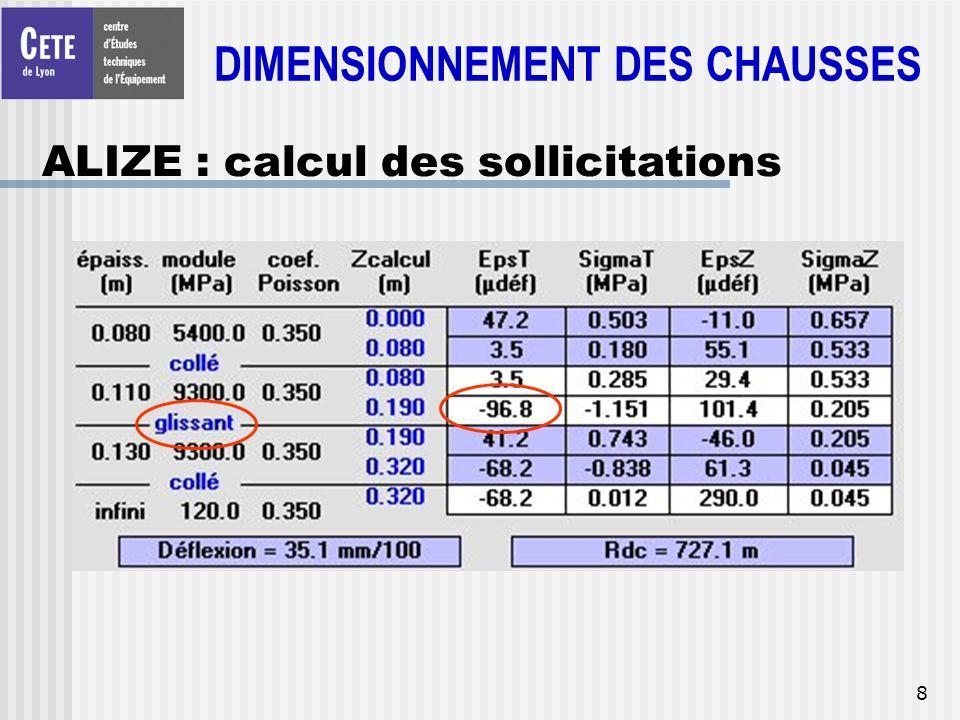8 ALIZE : calcul des sollicitations DIMENSIONNEMENT DES CHAUSSES