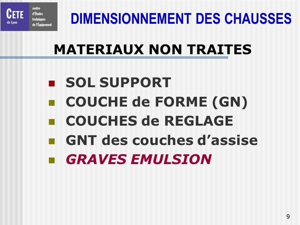 9 SOL SUPPORT COUCHE de FORME (GN) COUCHES de REGLAGE GNT des couches dassise GRAVES EMULSION DIMENSIONNEMENT DES CHAUSSES MATERIAUX NON TRAITES