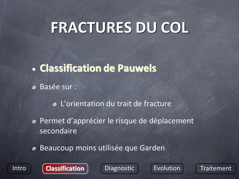 FRACTURES DU COL Classification de Pauwels Classification de Pauwels Basée sur : Lorientation du trait de fracture Permet dapprécier le risque de dépl