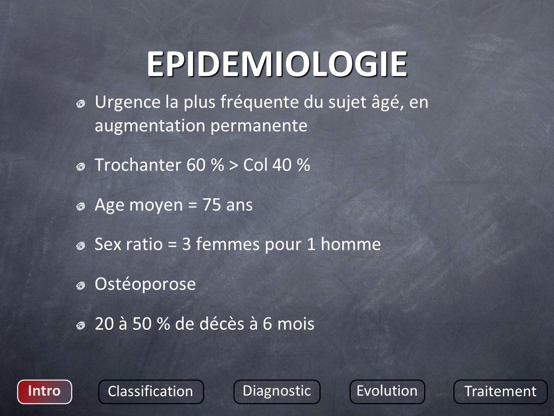 EPIDEMIOLOGIE Urgence la plus fréquente du sujet âgé, en augmentation permanente Trochanter 60 % > Col 40 % Age moyen = 75 ans Sex ratio = 3 femmes po