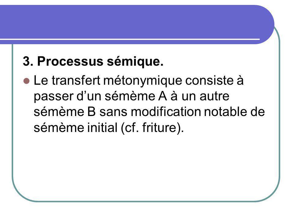 3. Processus sémique. Le transfert métonymique consiste à passer dun sémème A à un autre sémème B sans modification notable de sémème initial (cf. fri