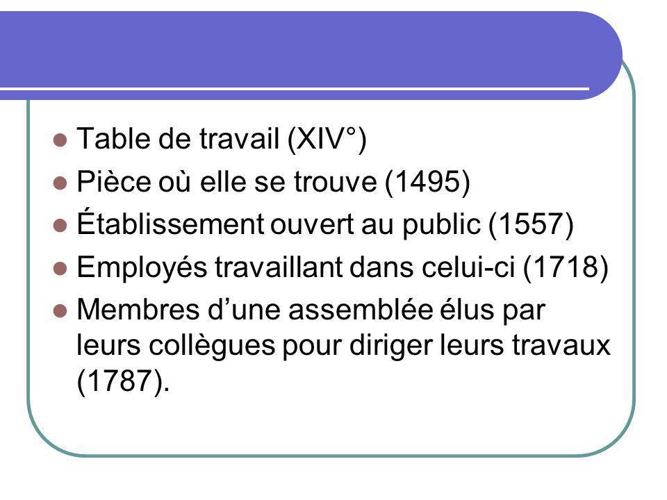 Table de travail (XIV°) Pièce où elle se trouve (1495) Établissement ouvert au public (1557) Employés travaillant dans celui-ci (1718) Membres dune as