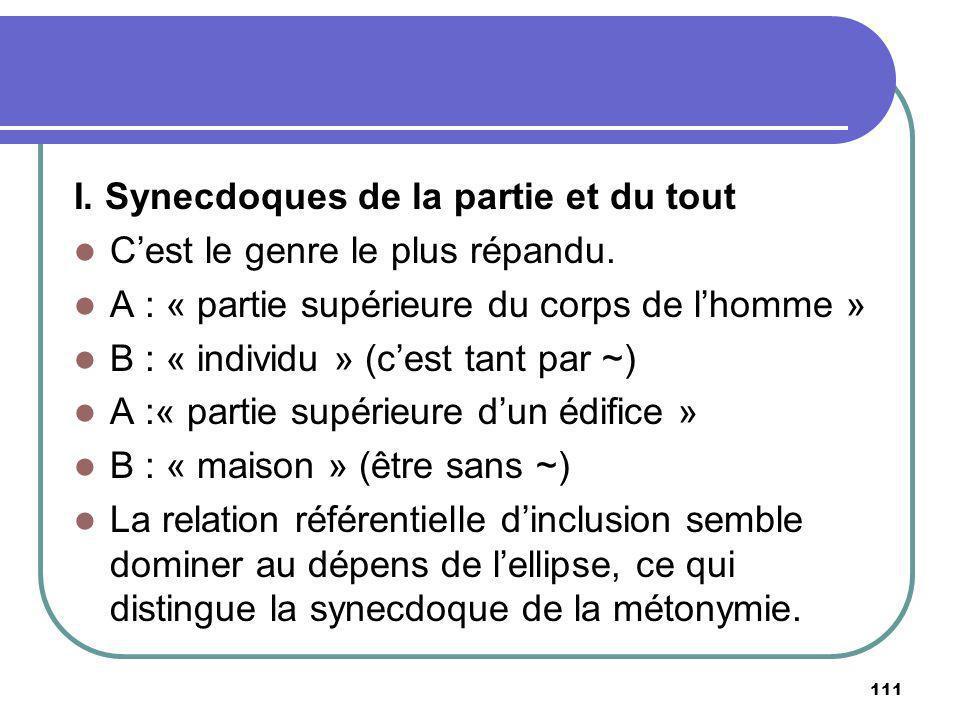 I. Synecdoques de la partie et du tout Cest le genre le plus répandu. A : « partie supérieure du corps de lhomme » B : « individu » (cest tant par ~)