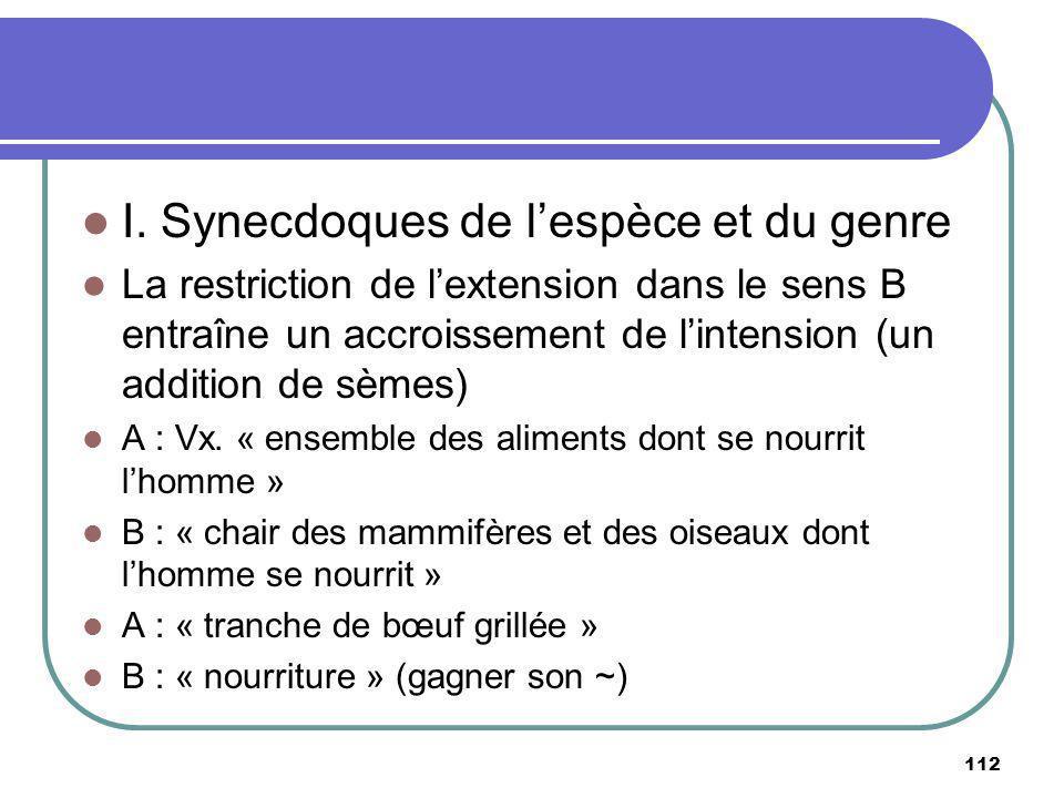 I. Synecdoques de lespèce et du genre La restriction de lextension dans le sens B entraîne un accroissement de lintension (un addition de sèmes) A : V