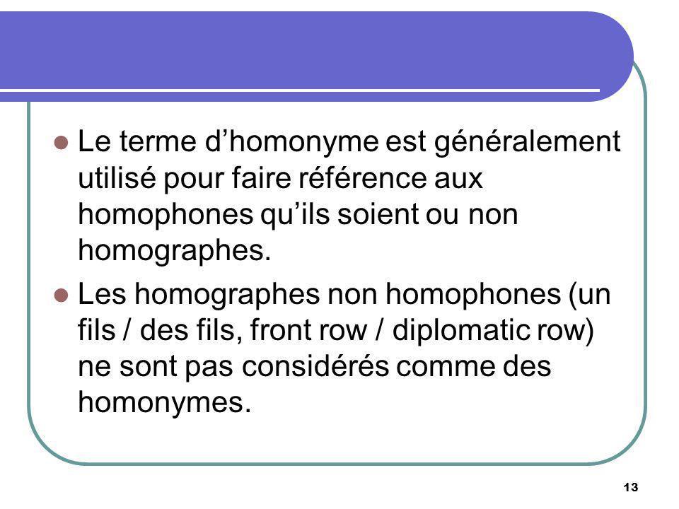 Le terme dhomonyme est généralement utilisé pour faire référence aux homophones quils soient ou non homographes. Les homographes non homophones (un fi