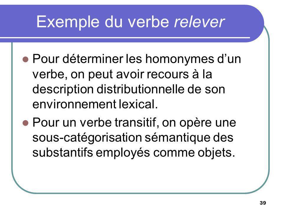 Exemple du verbe relever Pour déterminer les homonymes dun verbe, on peut avoir recours à la description distributionnelle de son environnement lexica