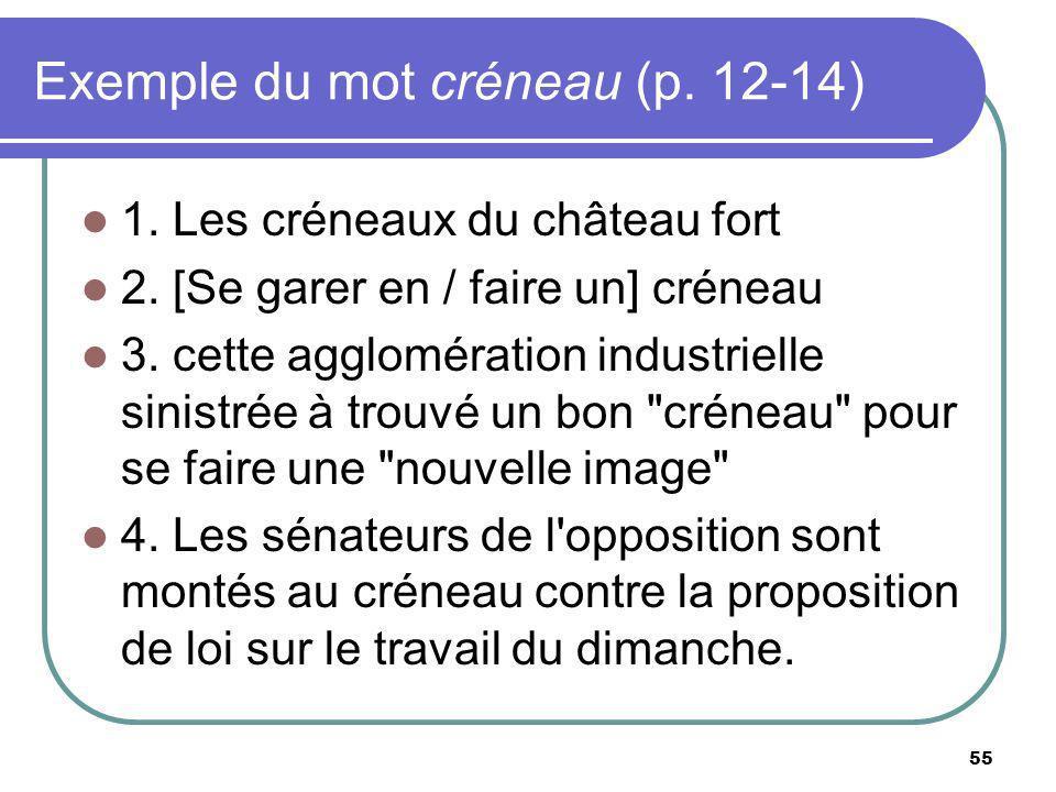 Exemple du mot créneau (p. 12-14) 1. Les créneaux du château fort 2. [Se garer en / faire un] créneau 3. cette agglomération industrielle sinistrée à