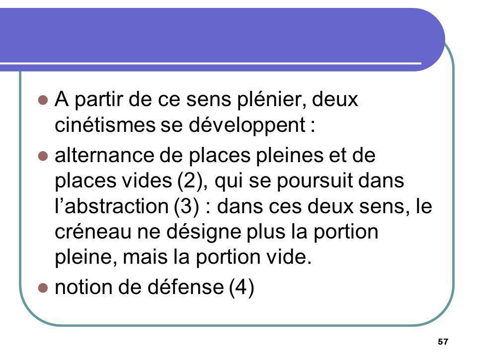 A partir de ce sens plénier, deux cinétismes se développent : alternance de places pleines et de places vides (2), qui se poursuit dans labstraction (