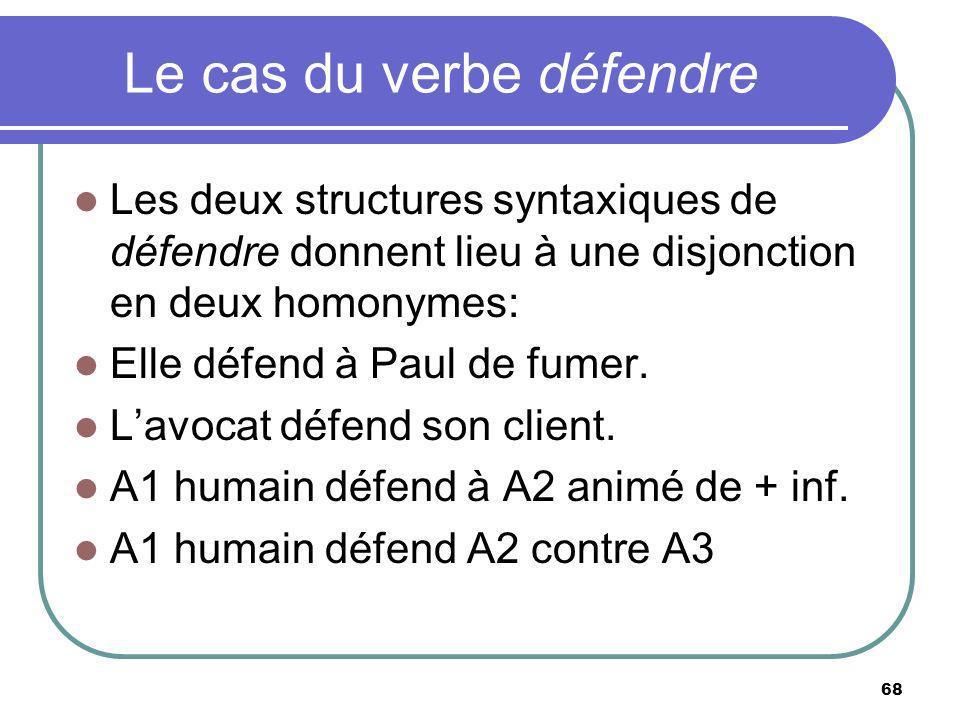 Le cas du verbe défendre Les deux structures syntaxiques de défendre donnent lieu à une disjonction en deux homonymes: Elle défend à Paul de fumer. La