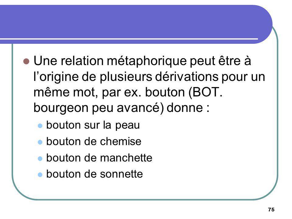 Une relation métaphorique peut être à lorigine de plusieurs dérivations pour un même mot, par ex. bouton (BOT. bourgeon peu avancé) donne : bouton sur