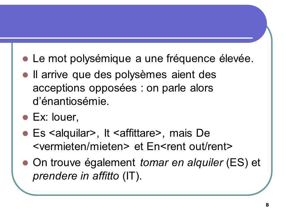 Le mot polysémique a une fréquence élevée. Il arrive que des polysèmes aient des acceptions opposées : on parle alors dénantiosémie. Ex: louer, Es, It