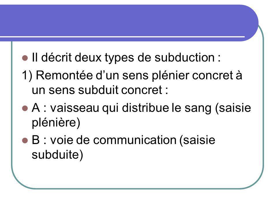 Il décrit deux types de subduction : 1) Remontée dun sens plénier concret à un sens subduit concret : A : vaisseau qui distribue le sang (saisie pléni