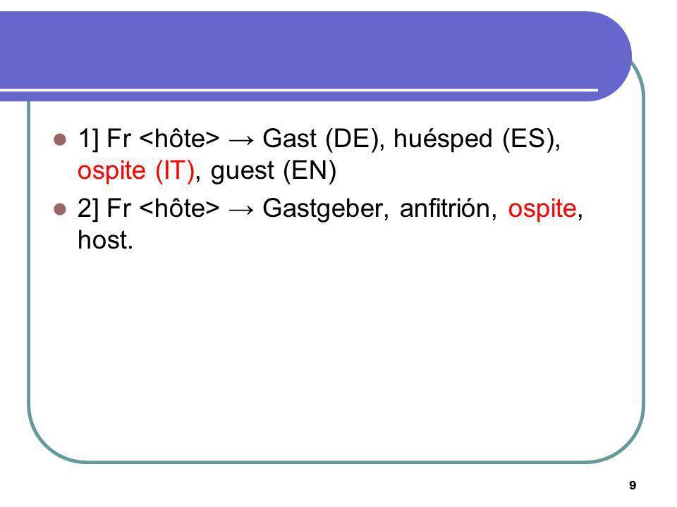 1] Fr Gast (DE), huésped (ES), ospite (IT), guest (EN) 2] Fr Gastgeber, anfitrión, ospite, host. 9