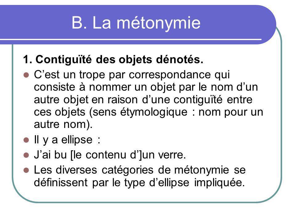 B. La métonymie 1. Contiguïté des objets dénotés. Cest un trope par correspondance qui consiste à nommer un objet par le nom dun autre objet en raison