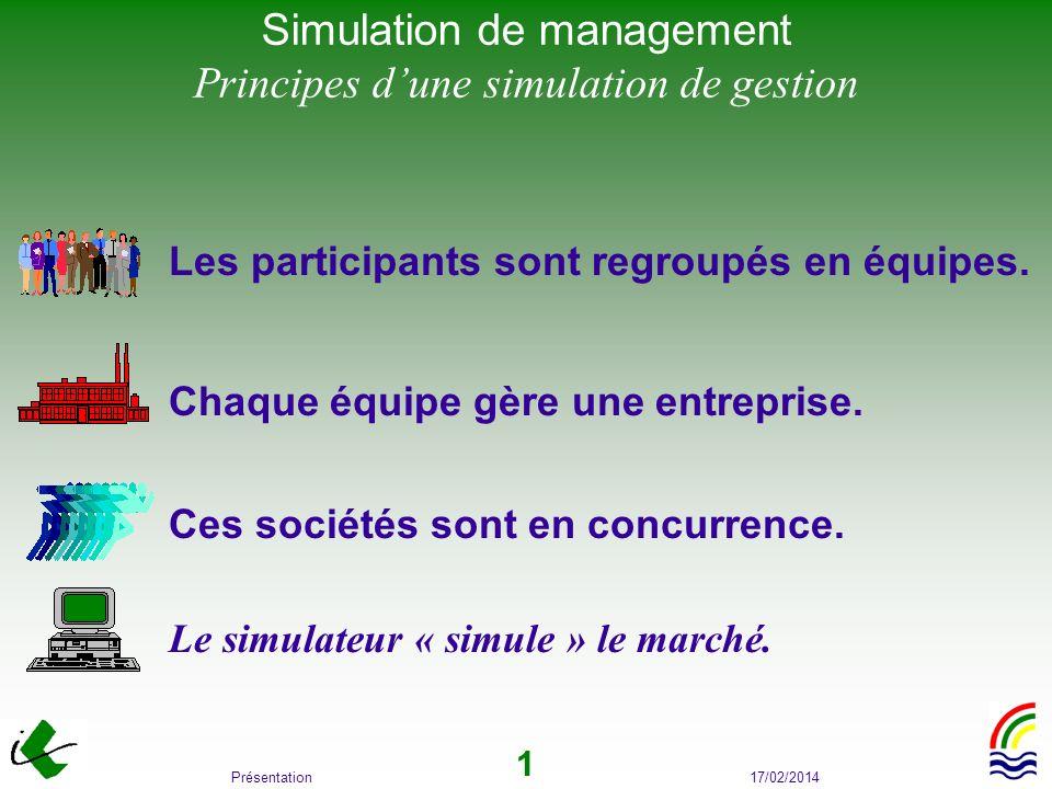17/02/2014Présentation 1 Simulation de management Principes dune simulation de gestion Les participants sont regroupés en équipes. Chaque équipe gère