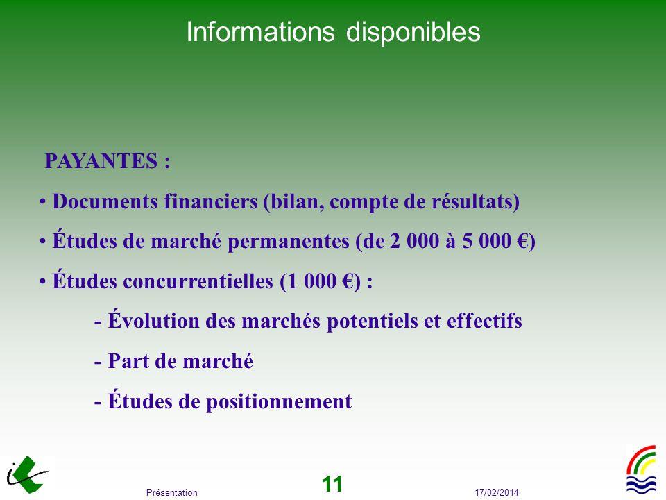 17/02/2014Présentation 11 Informations disponibles PAYANTES : Documents financiers (bilan, compte de résultats) Études de marché permanentes (de 2 000