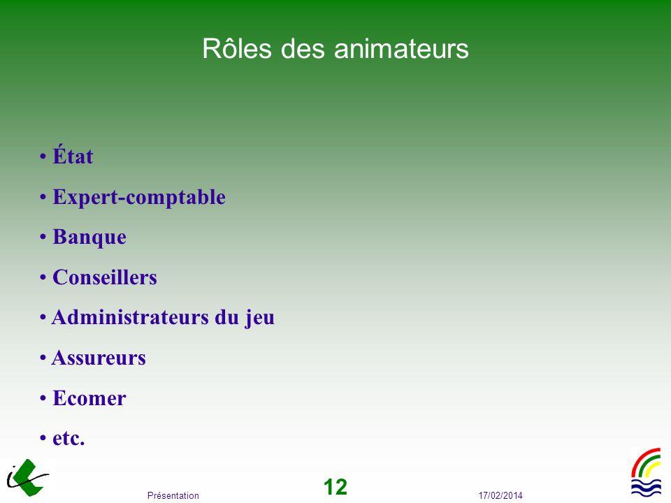 17/02/2014Présentation 12 Rôles des animateurs État Expert-comptable Banque Conseillers Administrateurs du jeu Assureurs Ecomer etc.