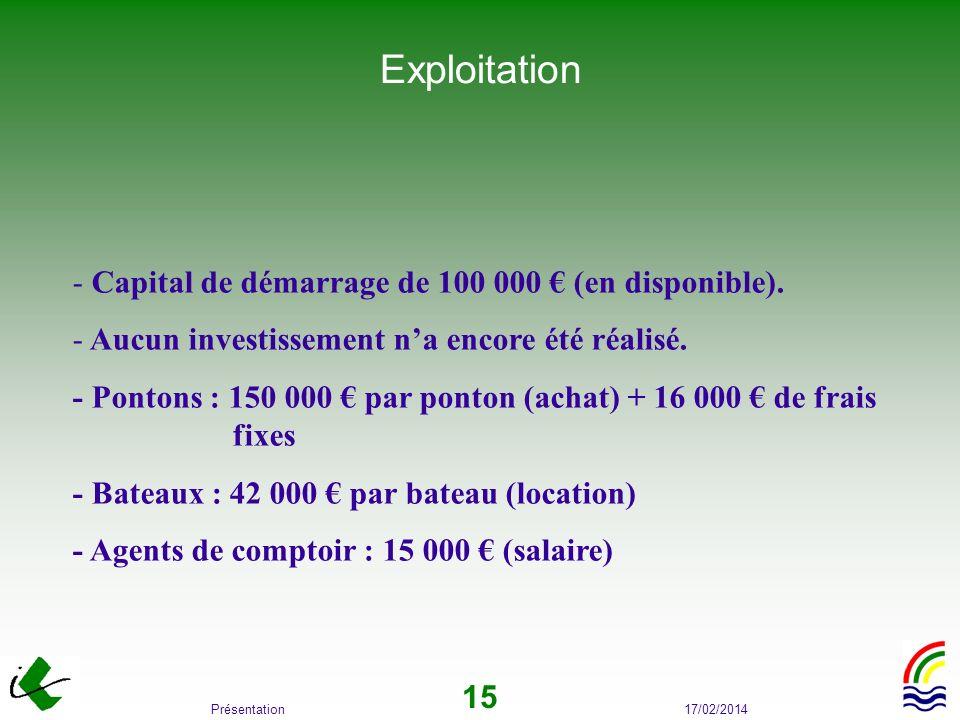 17/02/2014Présentation 15 Exploitation - Capital de démarrage de 100 000 (en disponible). - Aucun investissement na encore été réalisé. - Pontons : 15