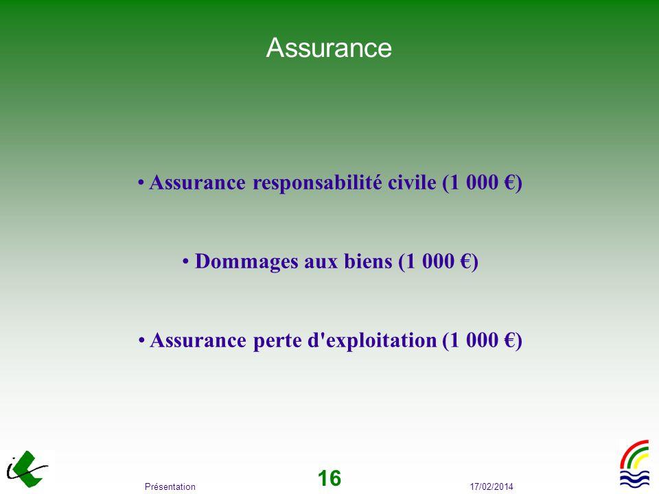 17/02/2014Présentation 16 Assurance Assurance responsabilité civile (1 000 ) Dommages aux biens (1 000 ) Assurance perte d'exploitation (1 000 )
