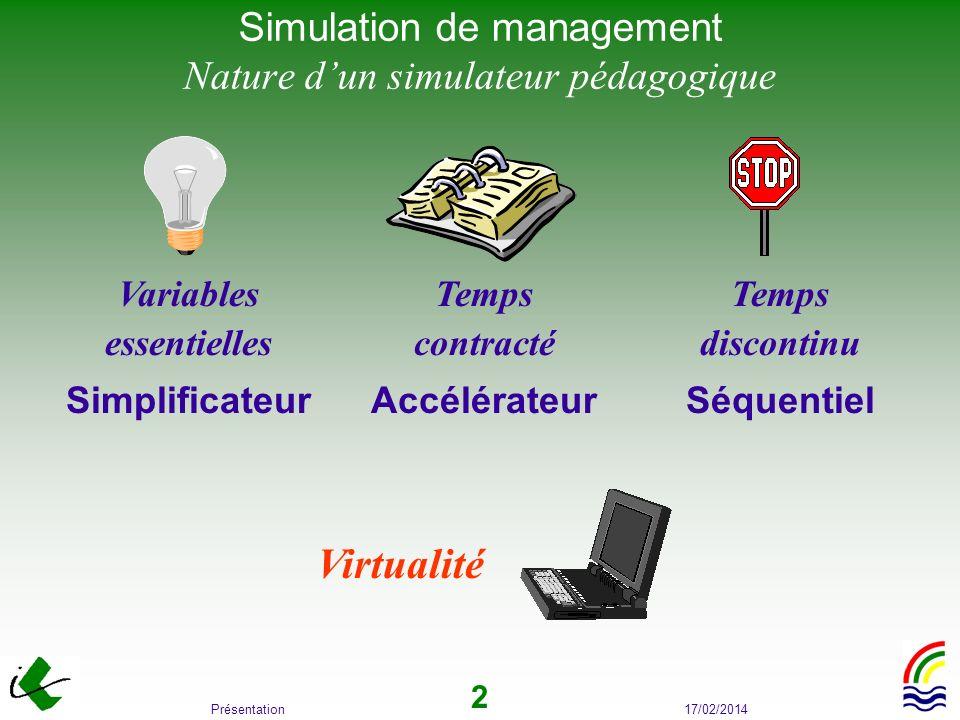 17/02/2014Présentation 2 Simulation de management Nature dun simulateur pédagogique Virtualité Temps contracté Accélérateur Variables essentielles Sim