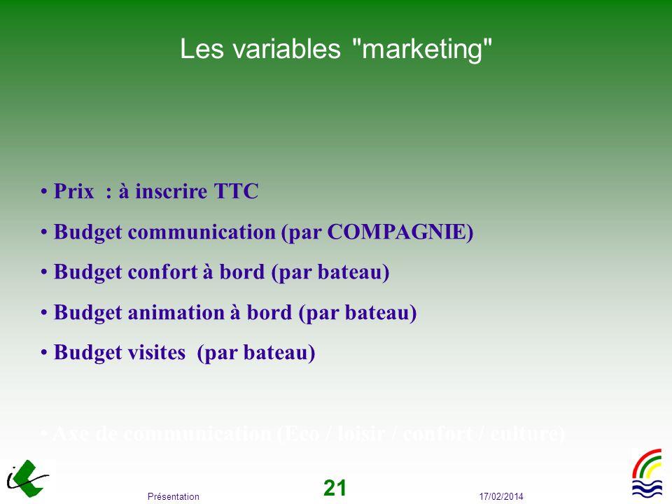 17/02/2014Présentation 21 Les variables