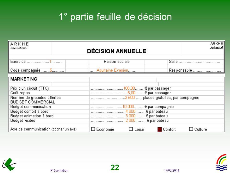 17/02/2014Présentation 22 1° partie feuille de décision