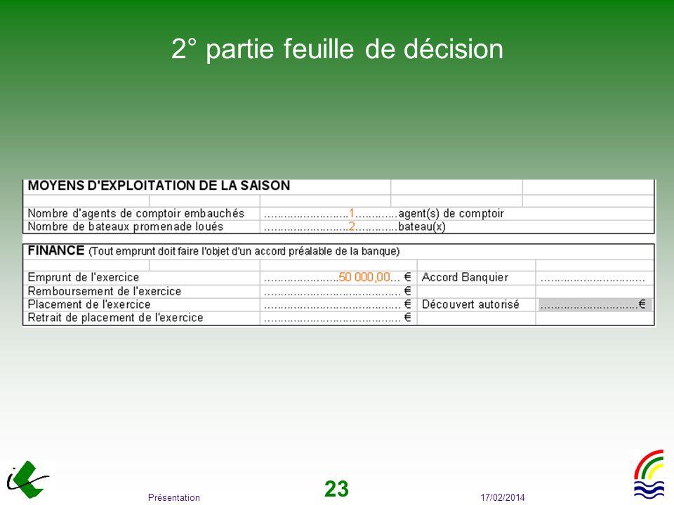 17/02/2014Présentation 23 2° partie feuille de décision