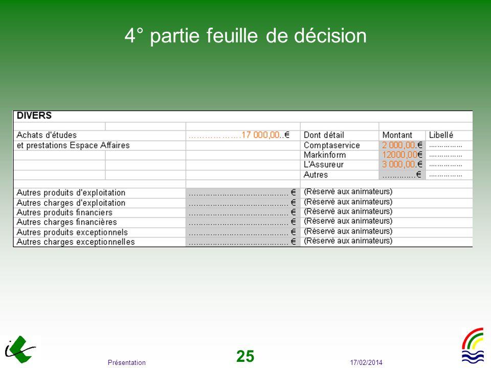 17/02/2014Présentation 25 4° partie feuille de décision