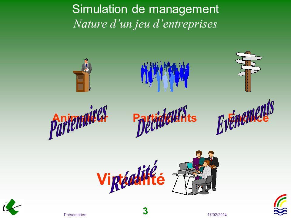 17/02/2014Présentation 3 Virtualité EnoncéParticipants Simulation de management Nature dun jeu dentreprises Animateur