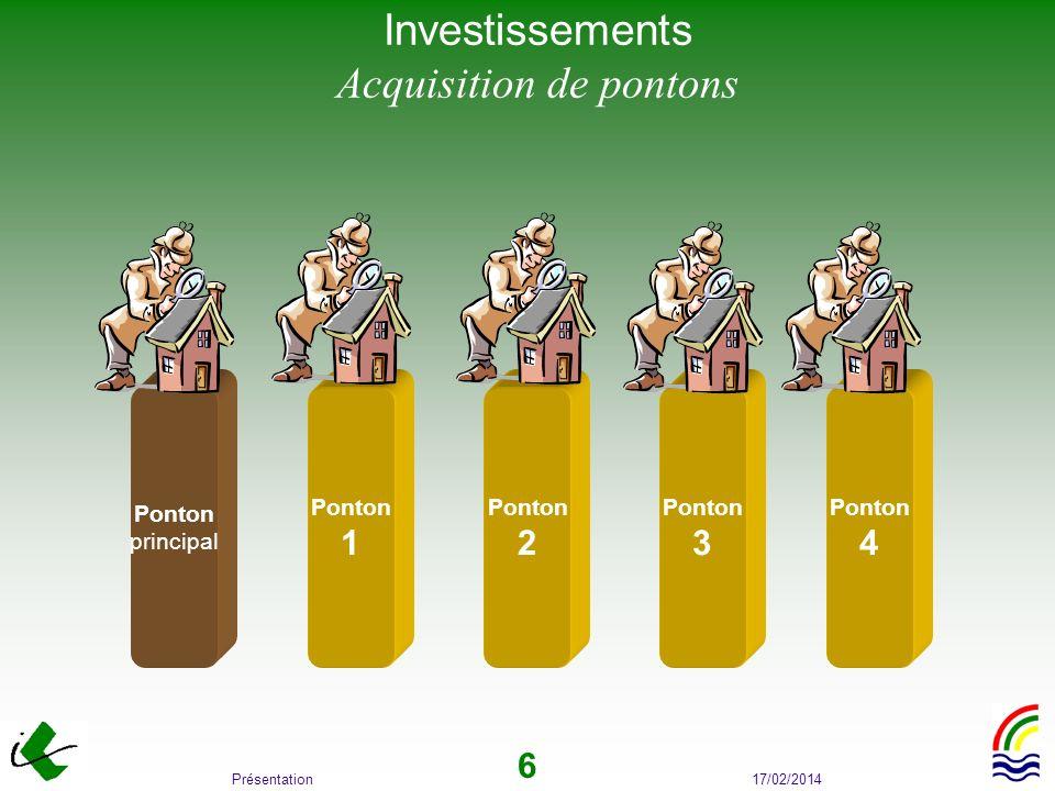 17/02/2014Présentation 6 Investissements Acquisition de pontons Ponton 2 Ponton 1 Ponton 3 Ponton 4 Ponton principal