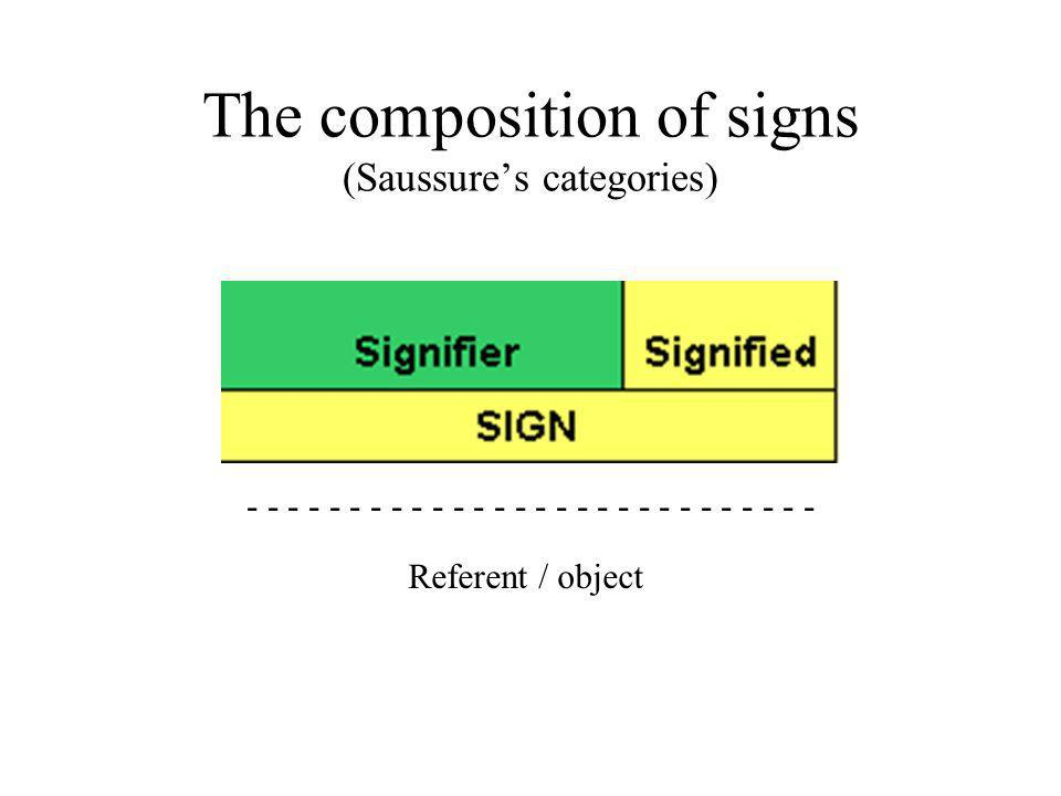 The composition of signs (Saussures categories) - - - - - - - - - - - - - - Referent / object