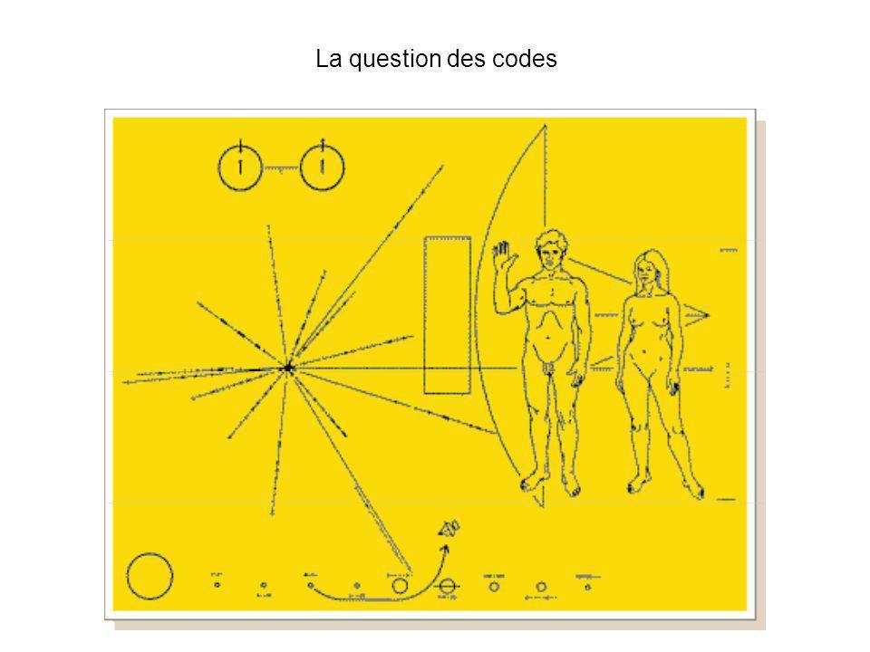 La question des codes