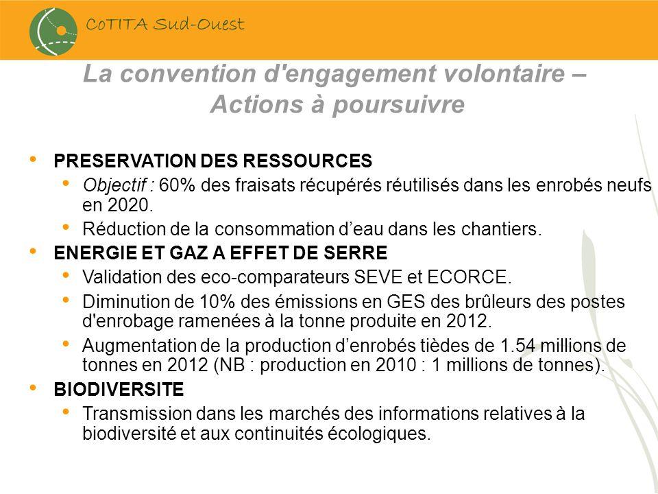 PRESERVATION DES RESSOURCES Objectif : 60% des fraisats récupérés réutilisés dans les enrobés neufs en 2020. Réduction de la consommation deau dans le