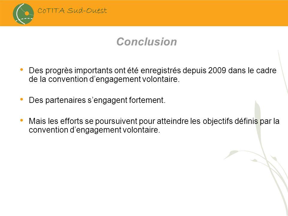 Conclusion Des progrès importants ont été enregistrés depuis 2009 dans le cadre de la convention dengagement volontaire. Des partenaires sengagent for