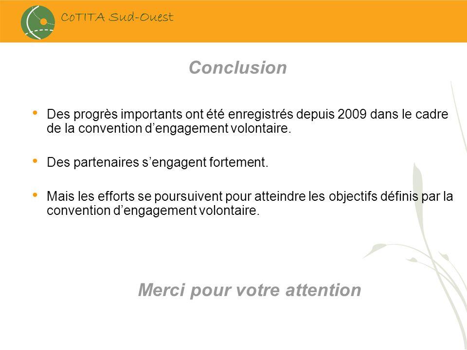 Conclusion Merci pour votre attention Des progrès importants ont été enregistrés depuis 2009 dans le cadre de la convention dengagement volontaire. De