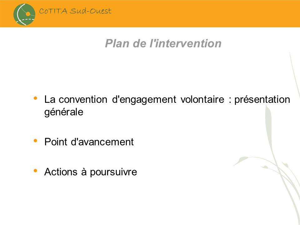 Plan de l'intervention La convention d'engagement volontaire : présentation générale Point d'avancement Actions à poursuivre