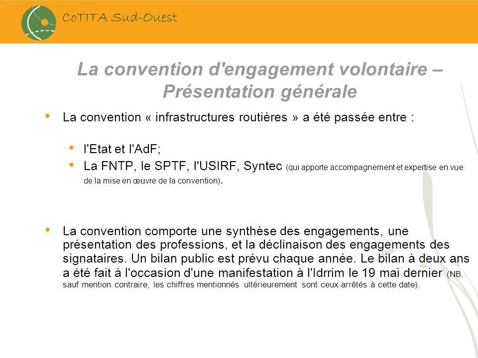 La convention d'engagement volontaire – Présentation générale La convention « infrastructures routières » a été passée entre : l'Etat et l'AdF; La FNT