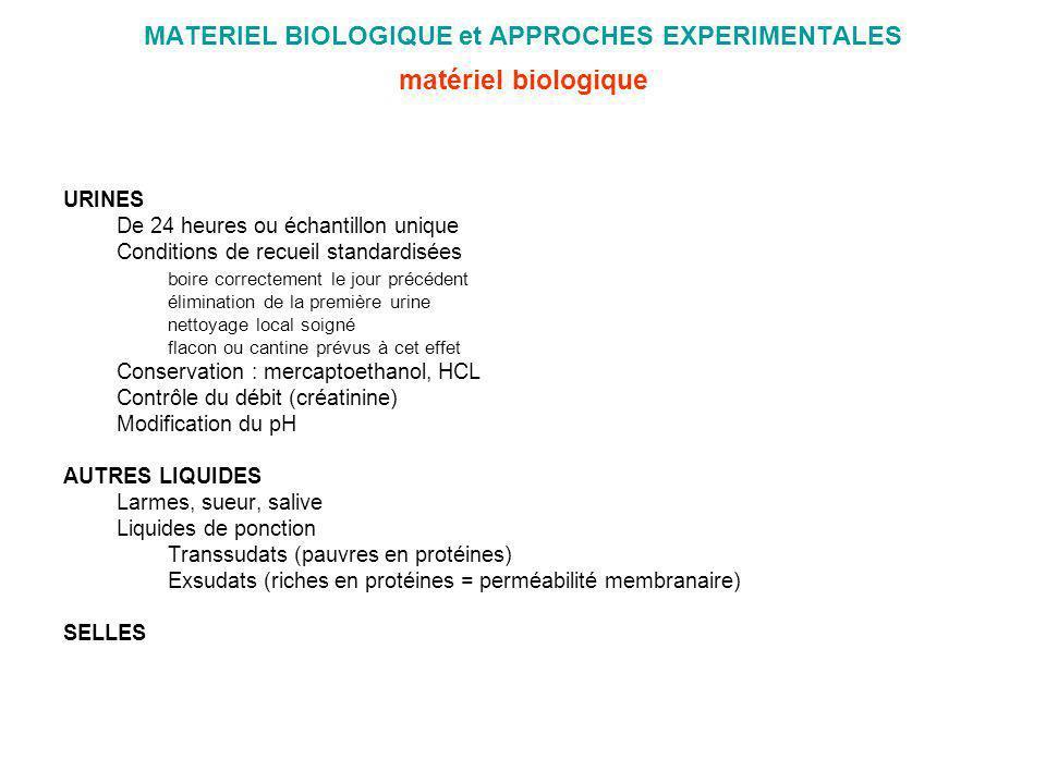 MATERIEL BIOLOGIQUE et APPROCHES EXPERIMENTALES matériel biologique URINES De 24 heures ou échantillon unique Conditions de recueil standardisées boir