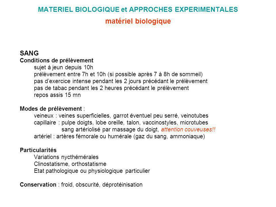 MATERIEL BIOLOGIQUE et APPROCHES EXPERIMENTALES matériel biologique SANG Conditions de prélèvement sujet à jeun depuis 10h prélèvement entre 7h et 10h