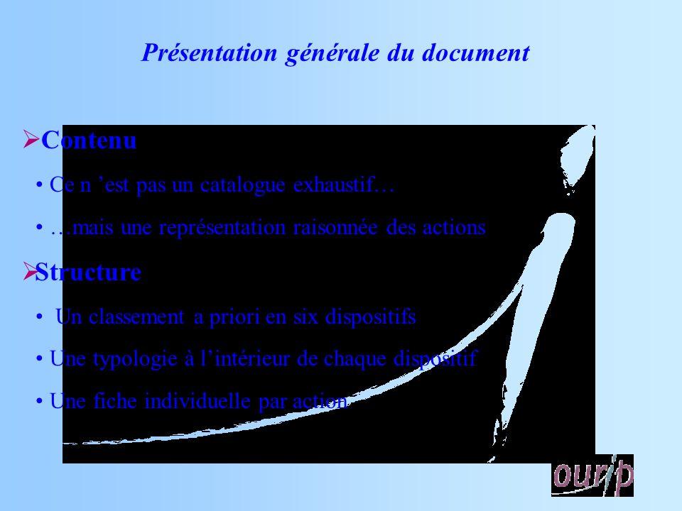 1.Formalisation dun projet personnel et professionnel 2.
