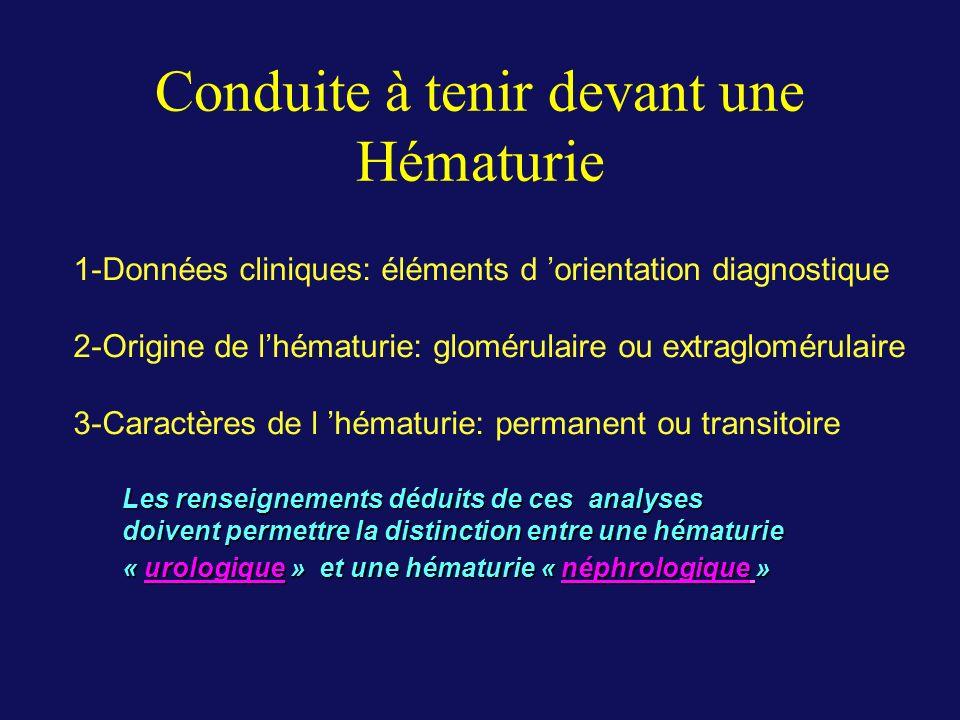 Conduite à tenir devant une Hématurie 1-Données cliniques: éléments d orientation diagnostique 2-Origine de lhématurie: glomérulaire ou extraglomérula