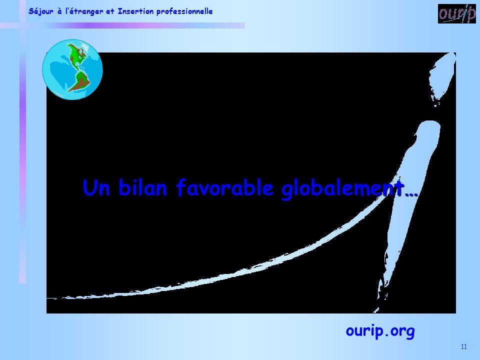 Séjour à létranger et Insertion professionnelle 11 Un bilan favorable globalement… ourip.org