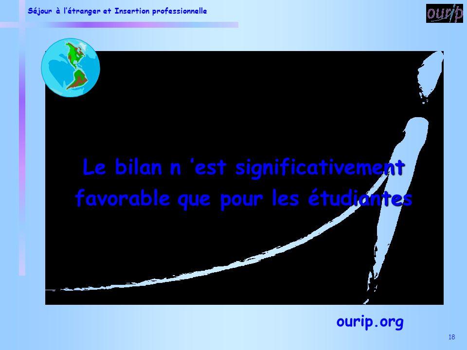 Séjour à létranger et Insertion professionnelle 18 Le bilan n est significativement favorable que pour les étudiantes ourip.org