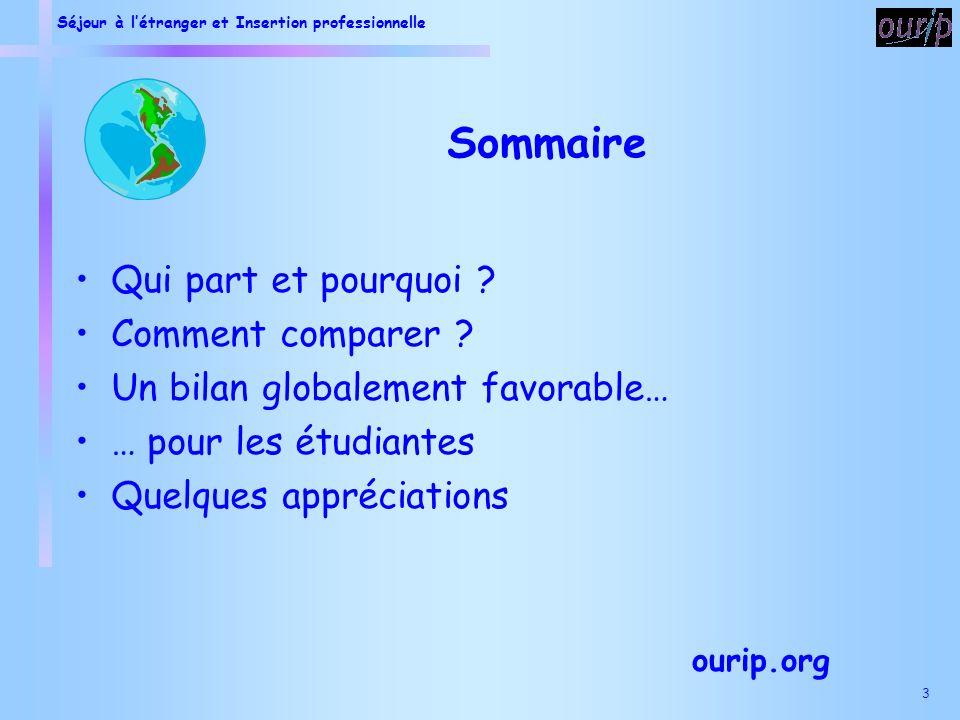 Séjour à létranger et Insertion professionnelle 3 ourip.org Sommaire Qui part et pourquoi .