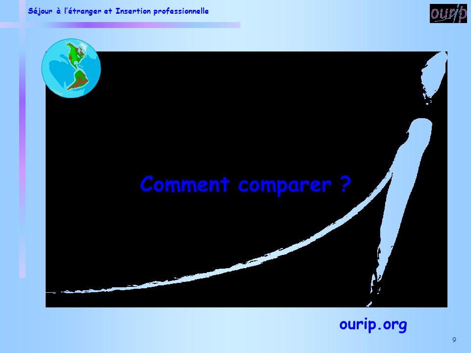 Séjour à létranger et Insertion professionnelle 9 Comment comparer ? ourip.org